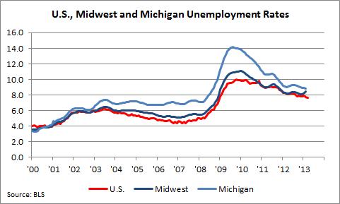 wpid-michiganunemployment-2015-07-12-04-51.png